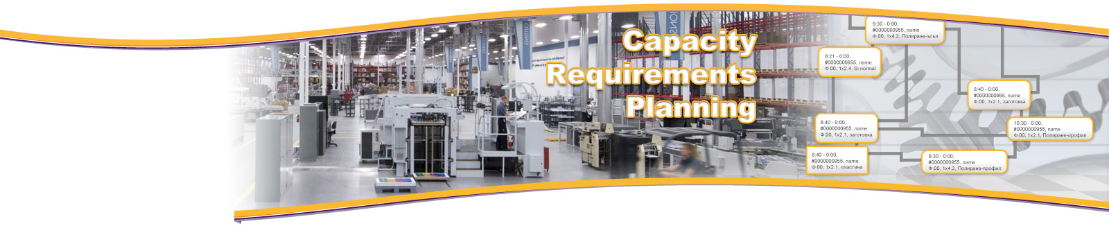 An integrated solution for capacity requirements planning